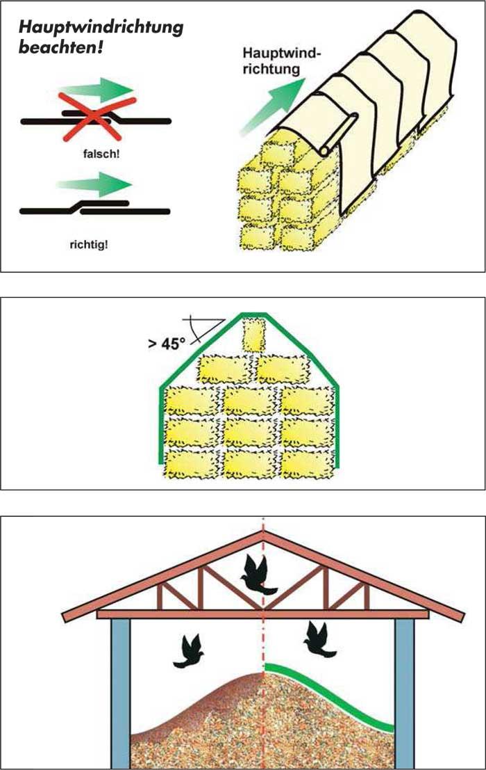Tips zum Abdecken von Stroh, Heu oder Getreide im Freien